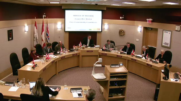 Council in session on Tuesday.